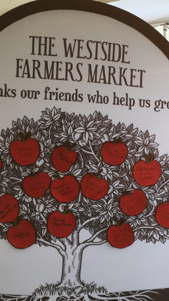 Westside Farmers Market has hosted forums on how the