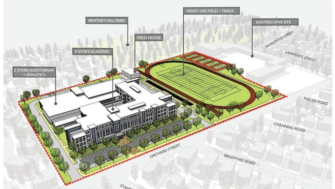 Option 4D, rebuilding Watertown High School at Victory Field.