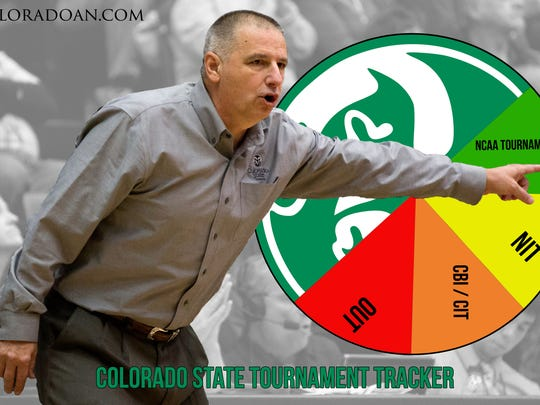 Through two games, CSU's basketball team looks like a squad capable of making the NCAA tournament this year.