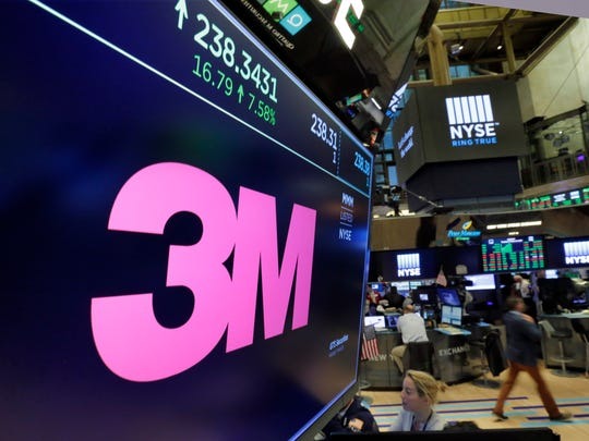 The logo for 3M appears on a screen above the trading floor of the New York Stock Exchange, Tuesday, Oct. 24, 2017. Caterpillar and Post-it note maker 3M lead a rally in industrial companies, while banks are climbing along with interest rates.