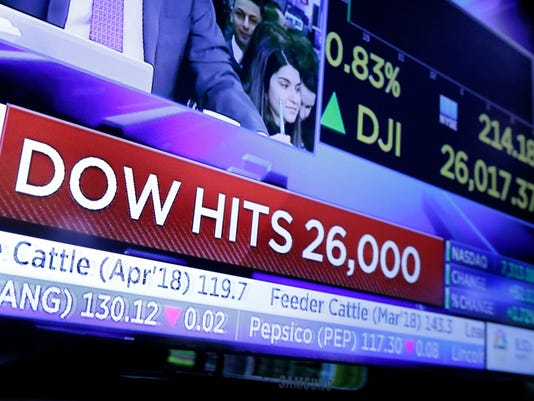 Dow tops 26,000 milestone for first time as stock rally gains fresh steam on Wall Street