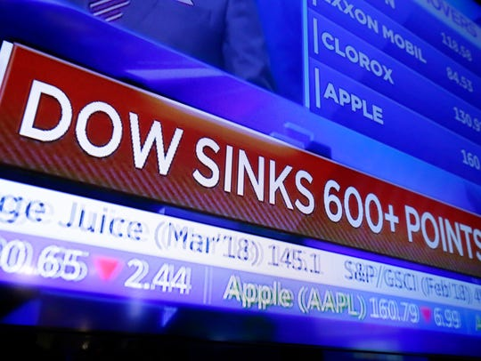 A television screen at the New York Stock Exchange displaying the Dow Jones Industrial Average's bad day Feb. 2, 2018.