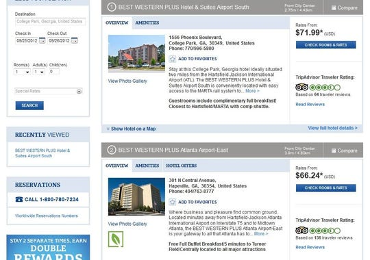 Best Western Latest To Highlight Hotel Reviews On Website