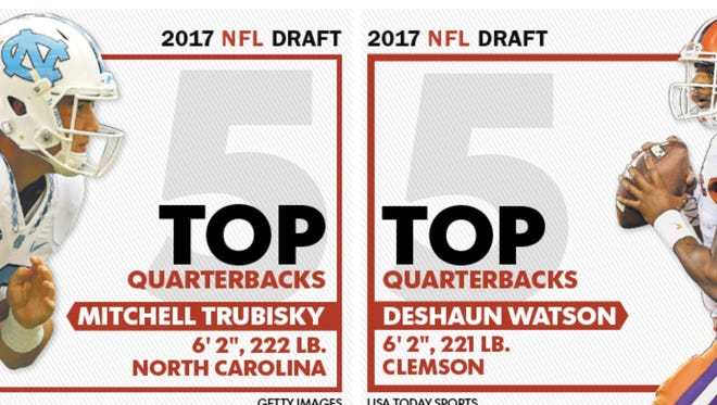 Could the Cardinals draft one of these quarterbacks?
