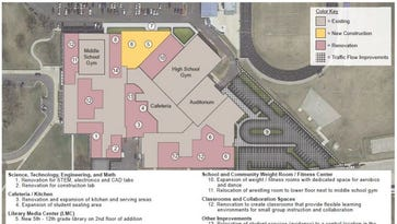 A conceptual drawing of possible renovations and additions to Little Chute Intermediate/Middle/High School. The drawing was included in a survey sent to district residents.