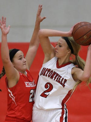 Madi Walter (2) is one of several talented players for the Hortonville girls basketball team. The Polar Bears are undefeated (7-0) this season and could be a favorite to reach the WIAA state tournament at the Resch Center in March, according to Post-Crescent Media's Ricardo Arguello.