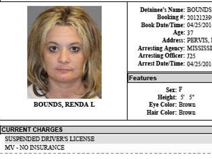 Renda L. Bounds