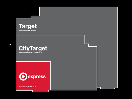 A size comparison of Target's smaller-format stores