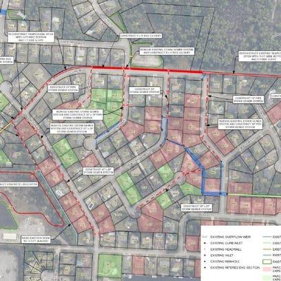 Villa Venyce proposed improvements