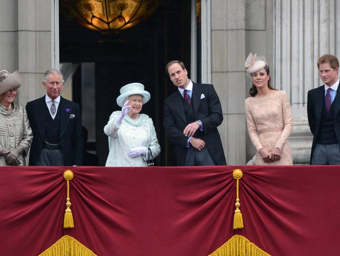 Will And Kate Royal Couple Through The Years