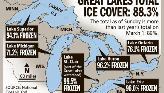 Great Lakes cover at 88 percent.