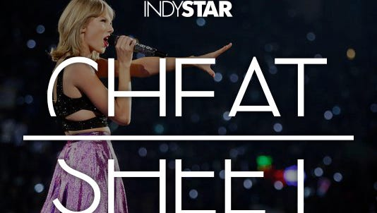 Taylor Swift will perform on Sept. 16 at Bankers Life Fieldhouse.