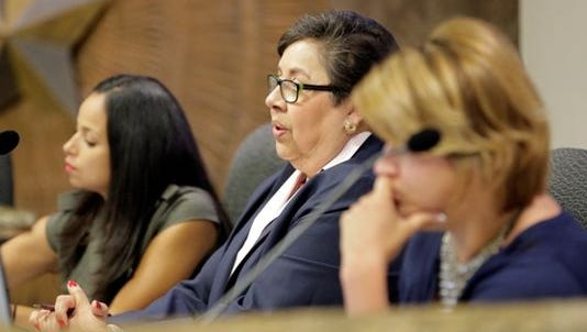 El Paso City Council