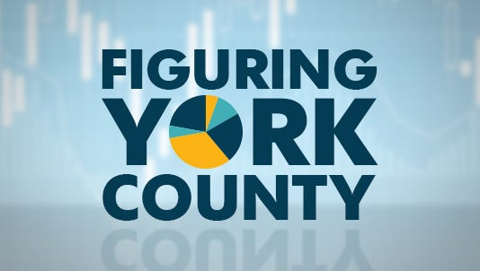 Figuring York County