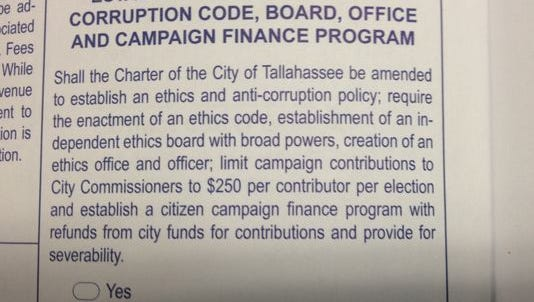 The city ethics amendment passed with 67 percent of voters saying yes.