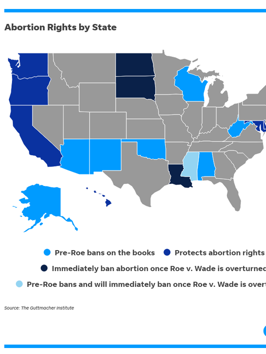 Abortion rights by state infographic