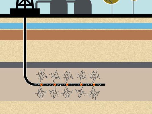 frack fracking