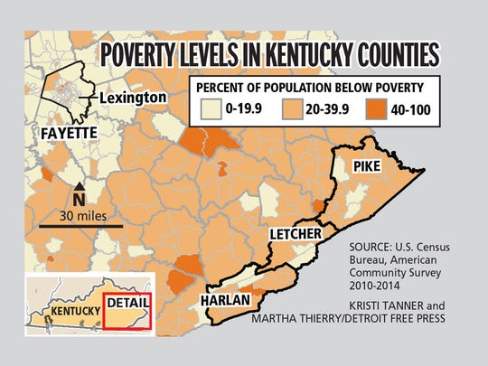Poverty levels in Kentucky counties