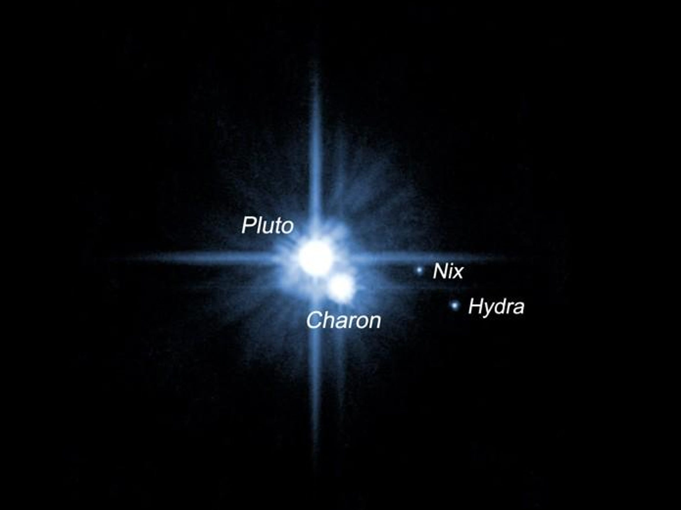 Pluto and its moons, Charon, Nix and Hydra
