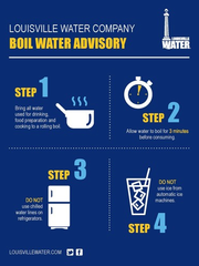 Here are the steps to take if your home is under a boil advisory.