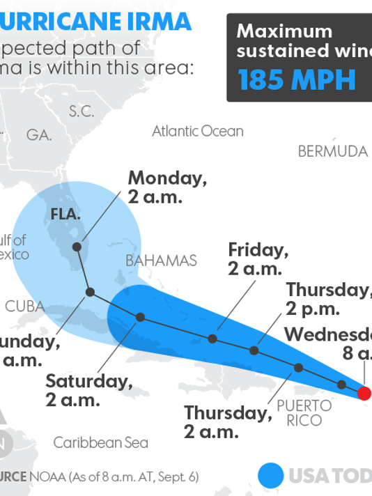 636402850451112121-090617-irma-wed-8am-online.png