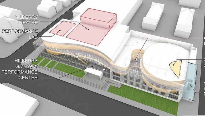As part of the project, Hilberry Theatre's 23,000 square feet will be renovated and a 71,300-square-foot addition built.