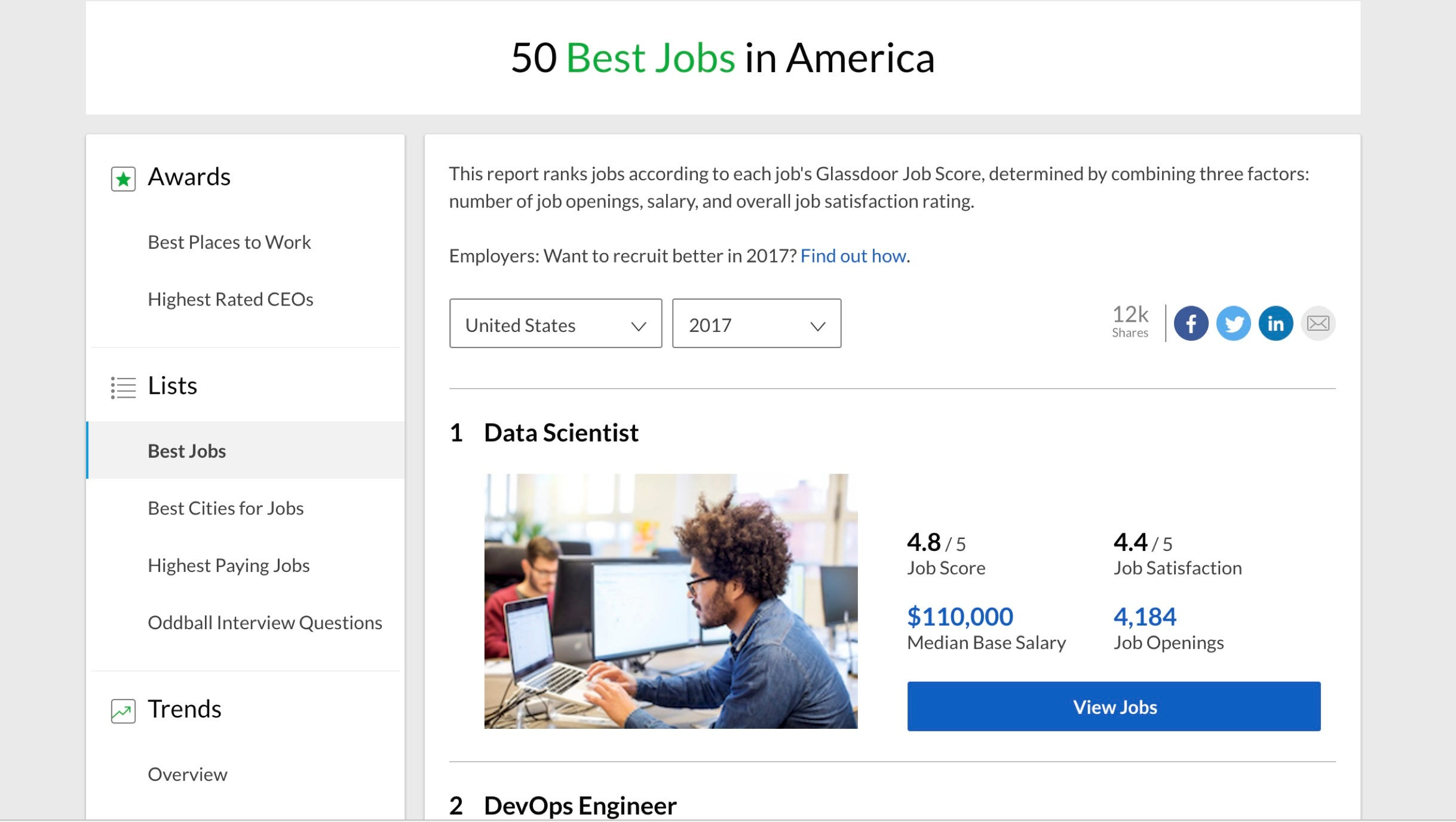Blue apron glassdoor