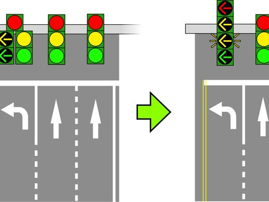 New stoplight configuration
