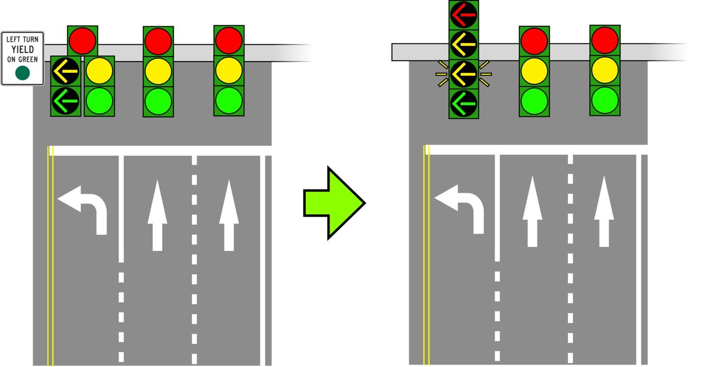 A New Traffic Light Configuration Will See A Flashing