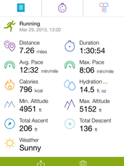 Information from Stacey's longest run so far.