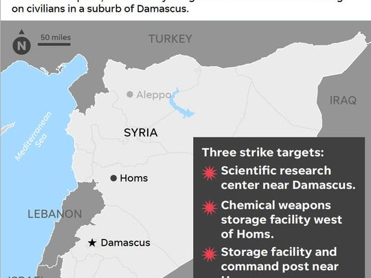 The precision missile strikes used in the Syria attack targeted three areas: a scientific research center near Damascus, a chemical weapons storage facility west of Homs and a storage facility and command post near Homs, said Gen. Joseph Dunford, the chairman of the Joint Chiefs of Staff.