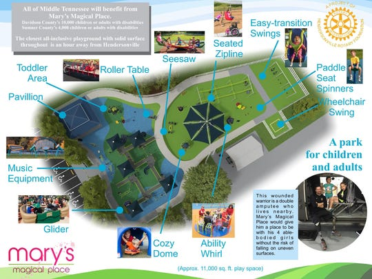 A rendering of what the Mary's Magical Place playground,