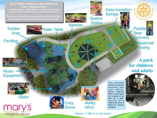 A rendering of what the Mary's Magical Place playground, with equipment for children with disabilities, could look like.