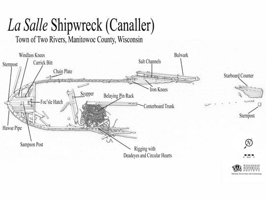 Diagram of the LaSalle canaller shipwreck off the coast of Two Rivers.