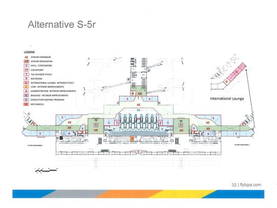 Conceptual design for consolidated checkpoint area