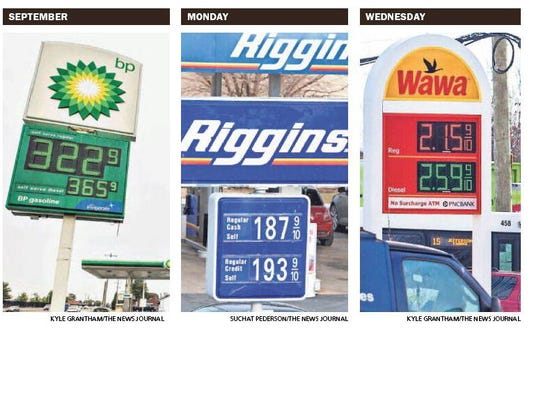 635587308100215279-gas.prices.box