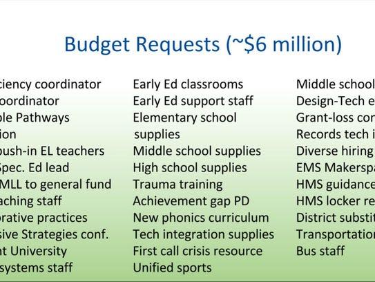 A detail of a slide from the Dec. 20 Burlington School