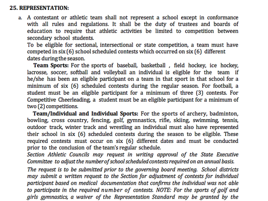 Rule 25 of the NYSPHSAA Bylaws and Eligibility Standards, which discusses representation.