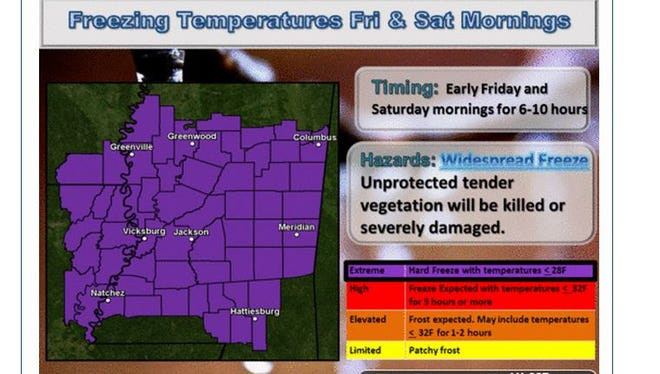 Central Mississippi is expecting freezing temperatures Friday and Saturday mornings.