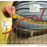 Delaware's obesity
