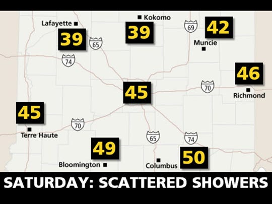 Saturday: Scattered showees
