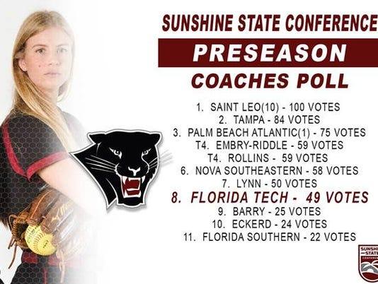 Florida Tech softball preseason rankings