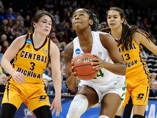 Central Michigan women's basketball
