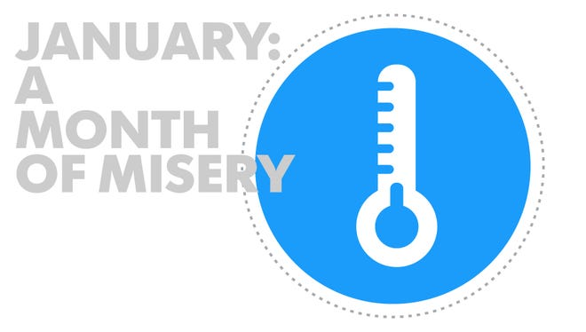 January: Month of Misery