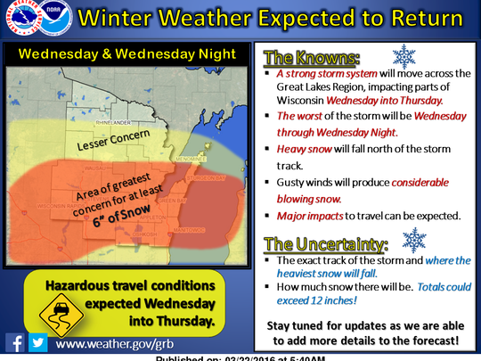 A strong spring storm is expected to dump close to a foot of snow on the Fox Valley by Thursday morning.