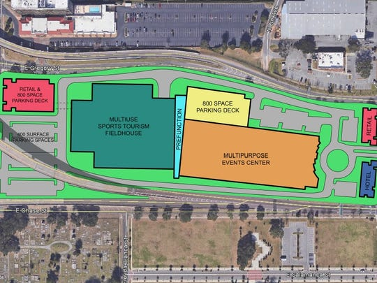 A site plan shows the layout of a potential new development to replace the Pensacola Bay Center.