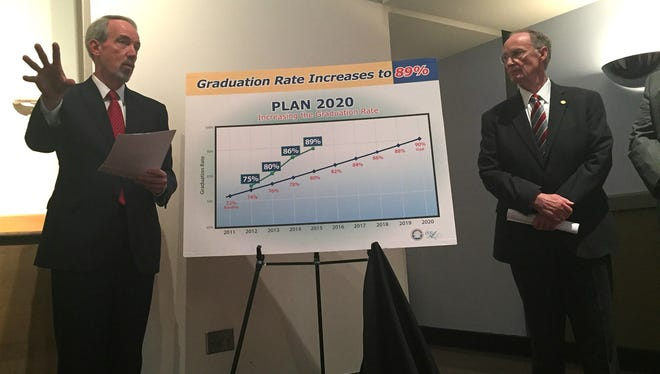 Alabama State Schools Superintendent Tommy Bice, left, and Gov. Robert Bentley discuss high school graduation numbers on January 14, 2016.