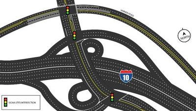 This diagram shows the final design of the Interstate 10 interchange at Jefferson Street. It opened to traffic over the summer, but delays pushed back completion of finishing touches.