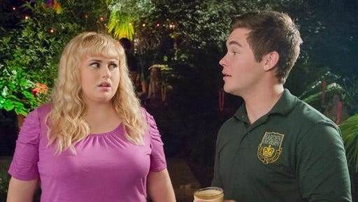 "This photo released by Universal Pictures shows, Rebel Wilson, left, as Fat Amy, and Adam Devine as Bumper, in a scene from the film, ""Pitch Perfect 2."" (Richard Cartwright/Universal Pictures via AP)"
