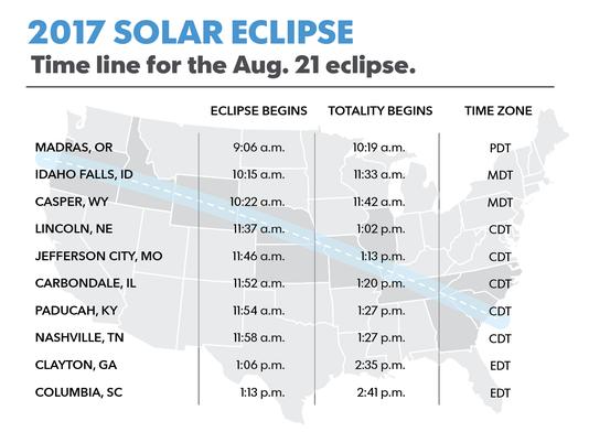 solar-eclipse-times-nashville-tn-oregon-01